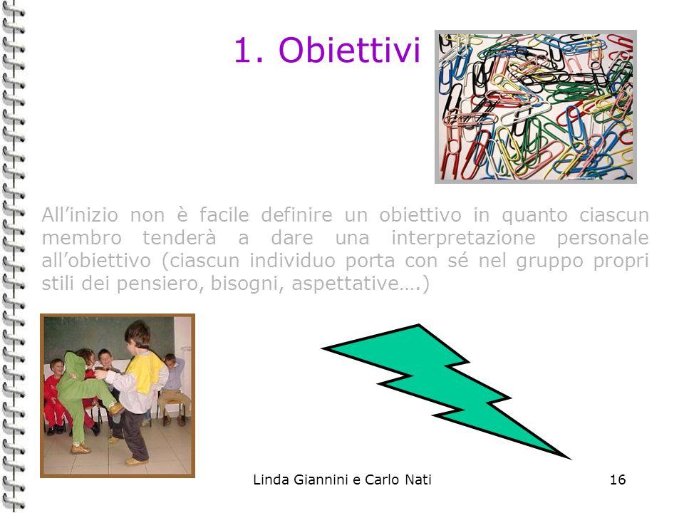 Linda Giannini e Carlo Nati16 1. Obiettivi Allinizio non è facile definire un obiettivo in quanto ciascun membro tenderà a dare una interpretazione pe