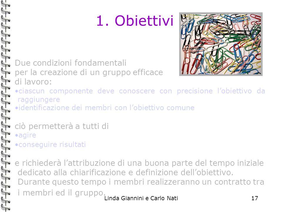 Linda Giannini e Carlo Nati17 1. Obiettivi Due condizioni fondamentali per la creazione di un gruppo efficace di lavoro: ciascun componente deve conos