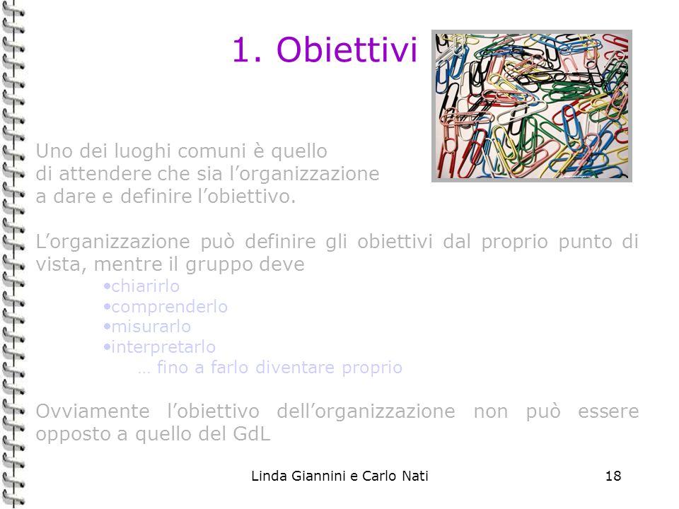 Linda Giannini e Carlo Nati18 1. Obiettivi Uno dei luoghi comuni è quello di attendere che sia lorganizzazione a dare e definire lobiettivo. Lorganizz