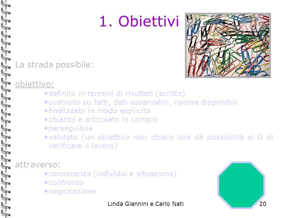 Linda Giannini e Carlo Nati20 1. Obiettivi La strada possibile: obiettivo: definito in termini di risultati (scritto) costruito su fatti, dati osserva