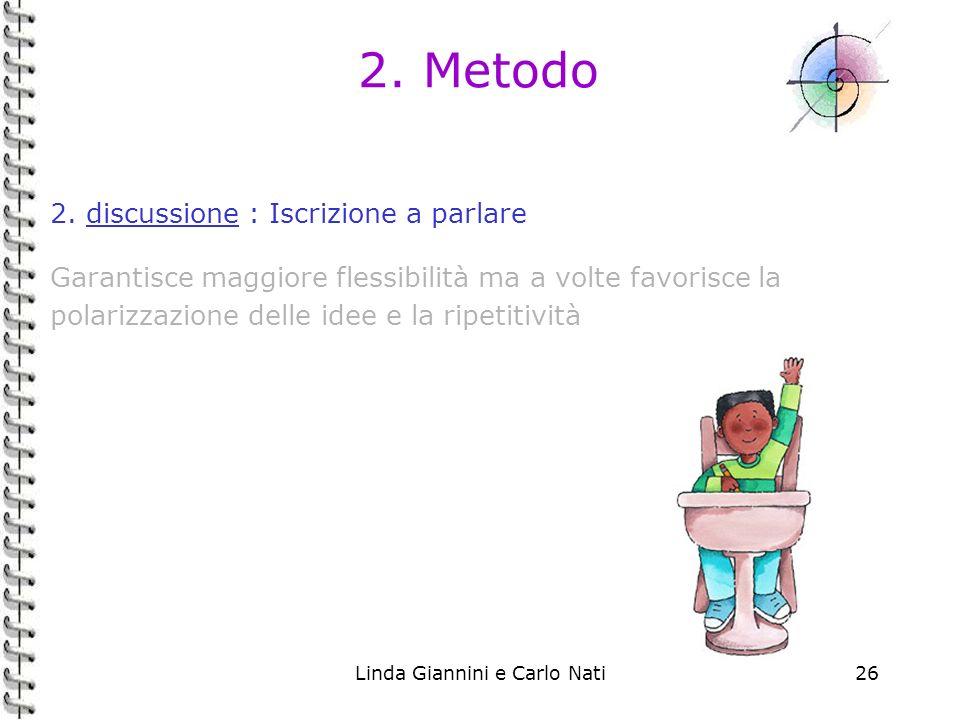Linda Giannini e Carlo Nati26 2. Metodo 2. discussione : Iscrizione a parlare Garantisce maggiore flessibilità ma a volte favorisce la polarizzazione