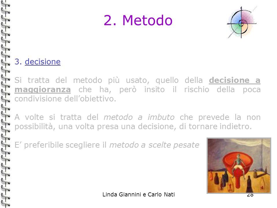 Linda Giannini e Carlo Nati28 2. Metodo 3. decisione Si tratta del metodo più usato, quello della decisione a maggioranza che ha, però insito il risch