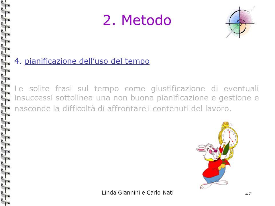 Linda Giannini e Carlo Nati29 2. Metodo 4. pianificazione delluso del tempo Le solite frasi sul tempo come giustificazione di eventuali insuccessi sot