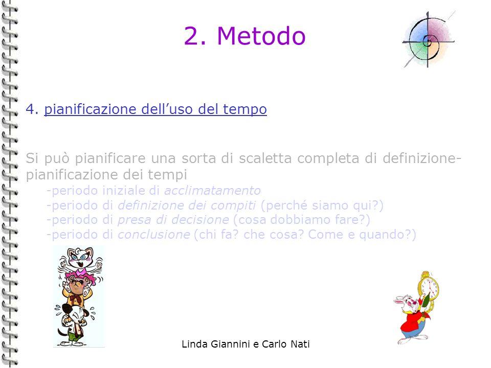 Linda Giannini e Carlo Nati30 2. Metodo 4. pianificazione delluso del tempo Si può pianificare una sorta di scaletta completa di definizione- pianific