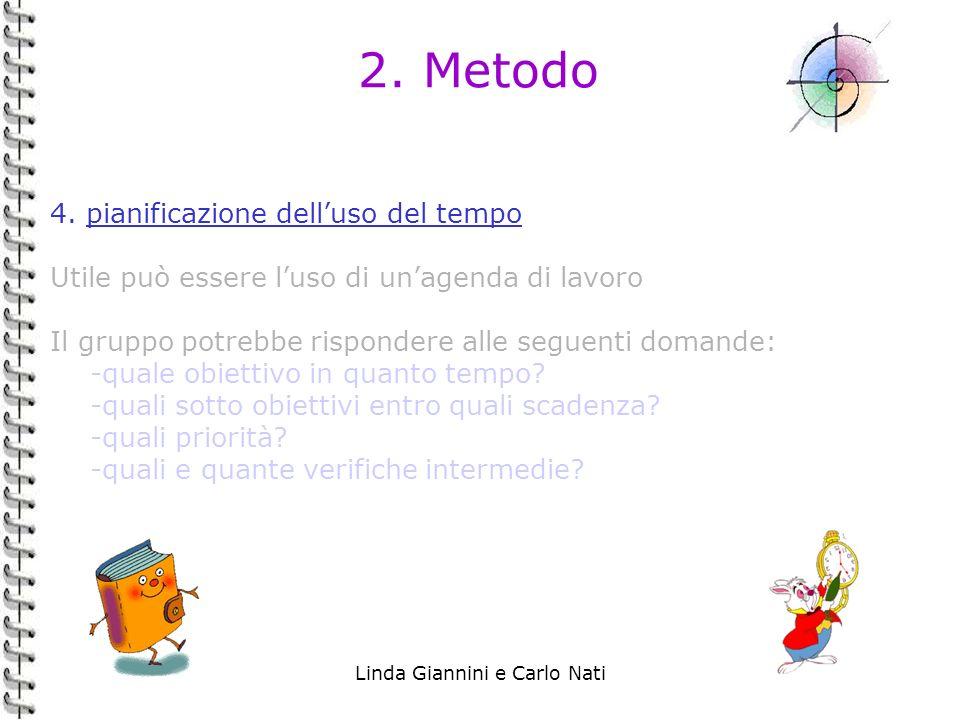 Linda Giannini e Carlo Nati31 2. Metodo 4. pianificazione delluso del tempo Utile può essere luso di unagenda di lavoro Il gruppo potrebbe rispondere