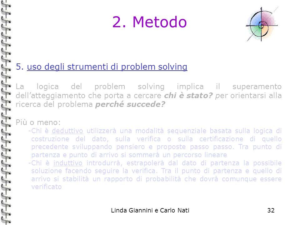Linda Giannini e Carlo Nati32 2. Metodo 5. uso degli strumenti di problem solving La logica del problem solving implica il superamento dellatteggiamen