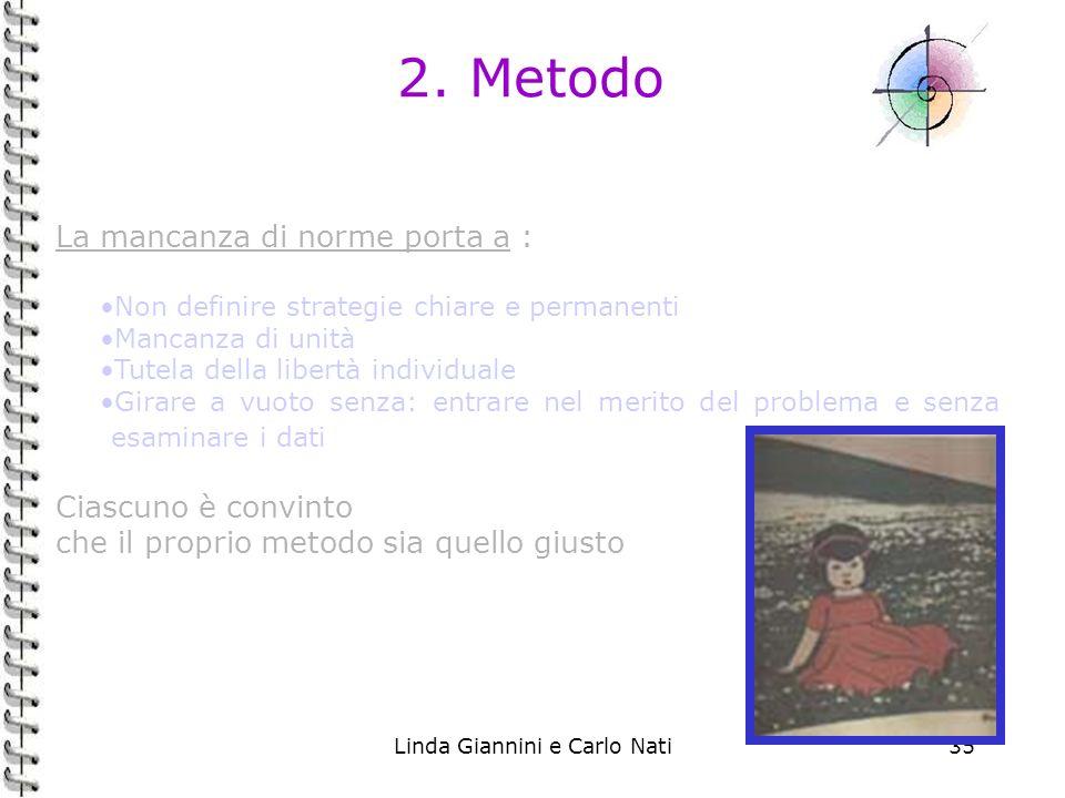 Linda Giannini e Carlo Nati35 2. Metodo La mancanza di norme porta a : Non definire strategie chiare e permanenti Mancanza di unità Tutela della liber