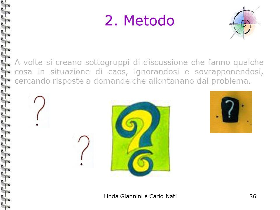 Linda Giannini e Carlo Nati36 2. Metodo A volte si creano sottogruppi di discussione che fanno qualche cosa in situazione di caos, ignorandosi e sovra