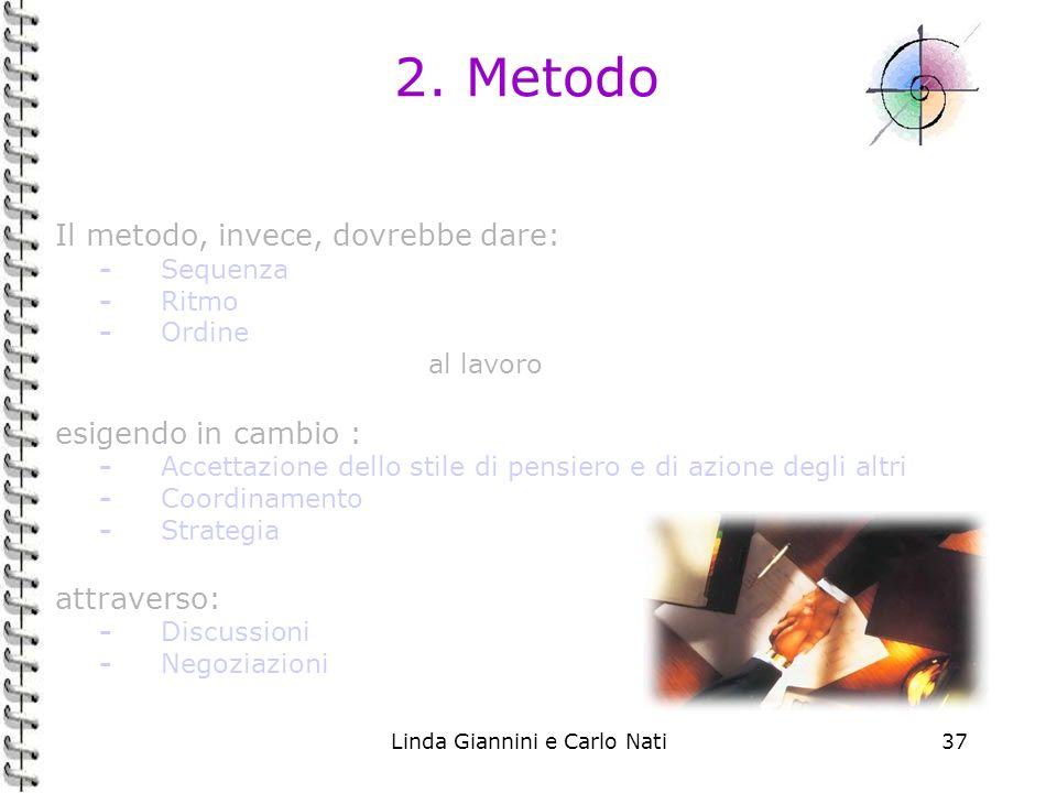 Linda Giannini e Carlo Nati37 2. Metodo Il metodo, invece, dovrebbe dare: -Sequenza -Ritmo -Ordine al lavoro esigendo in cambio : -Accettazione dello