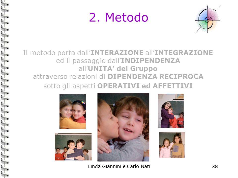 Linda Giannini e Carlo Nati38 2. Metodo Il metodo porta dallINTERAZIONE allINTEGRAZIONE ed il passaggio dallINDIPENDENZA allUNITA del Gruppo attravers