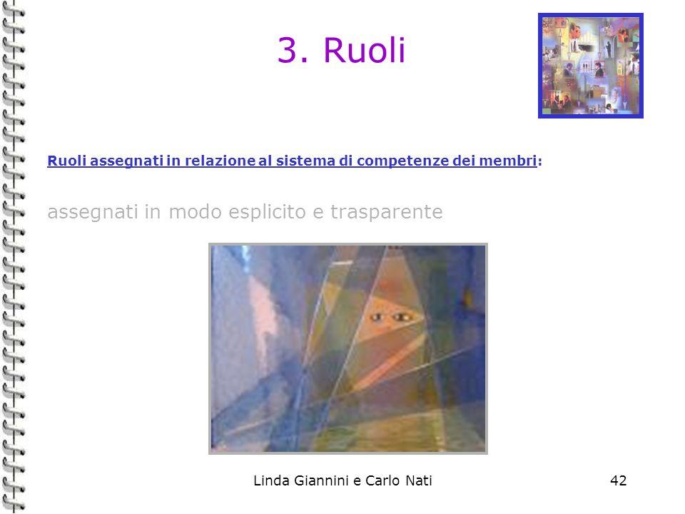 Linda Giannini e Carlo Nati42 3. Ruoli Ruoli assegnati in relazione al sistema di competenze dei membri: assegnati in modo esplicito e trasparente