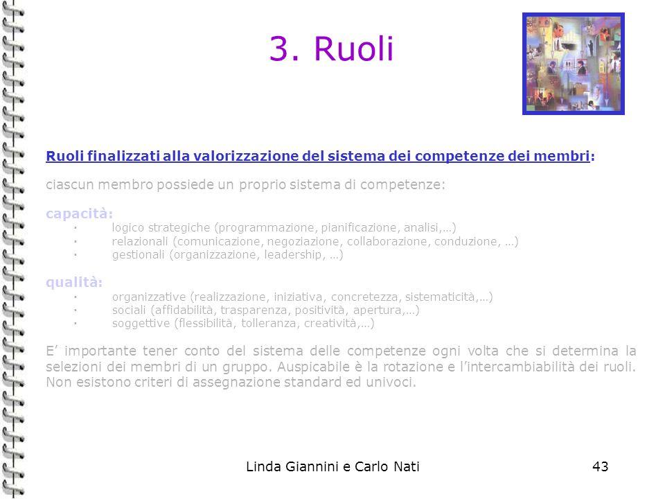 Linda Giannini e Carlo Nati43 3. Ruoli Ruoli finalizzati alla valorizzazione del sistema dei competenze dei membri: ciascun membro possiede un proprio