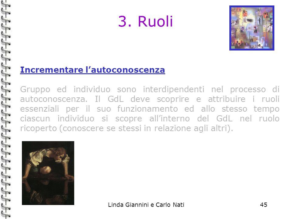 Linda Giannini e Carlo Nati45 3. Ruoli Incrementare lautoconoscenza Gruppo ed individuo sono interdipendenti nel processo di autoconoscenza. Il GdL de