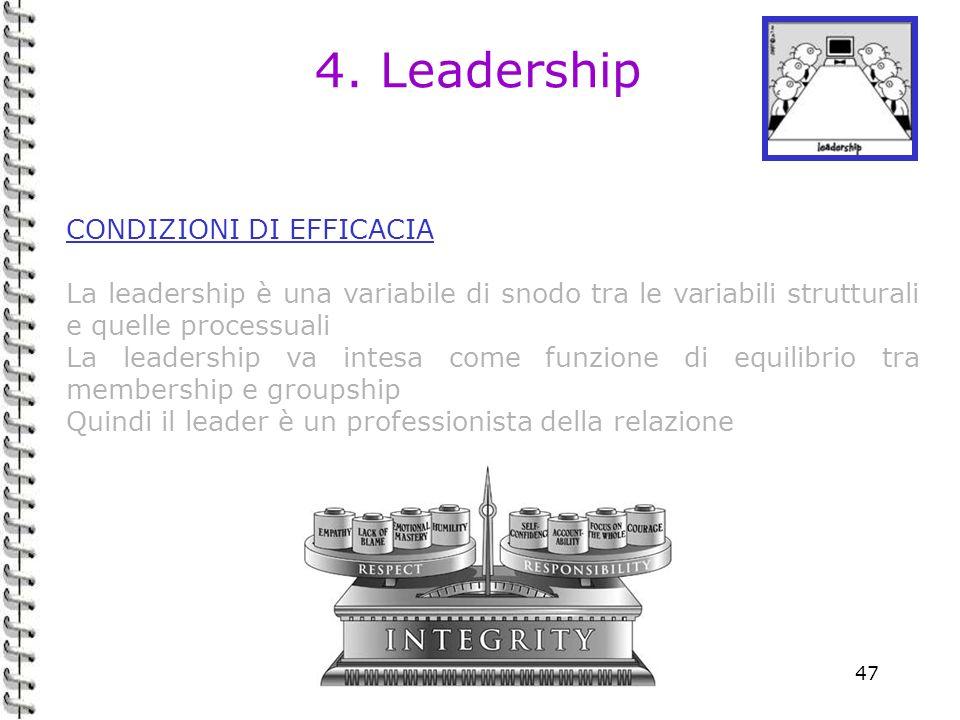 Linda Giannini e Carlo Nati47 4. Leadership CONDIZIONI DI EFFICACIA La leadership è una variabile di snodo tra le variabili strutturali e quelle proce