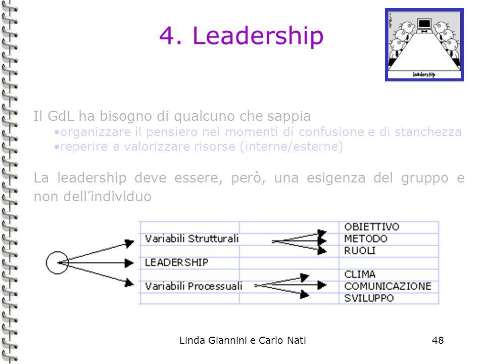 Linda Giannini e Carlo Nati48 4. Leadership Il GdL ha bisogno di qualcuno che sappia organizzare il pensiero nei momenti di confusione e di stanchezza
