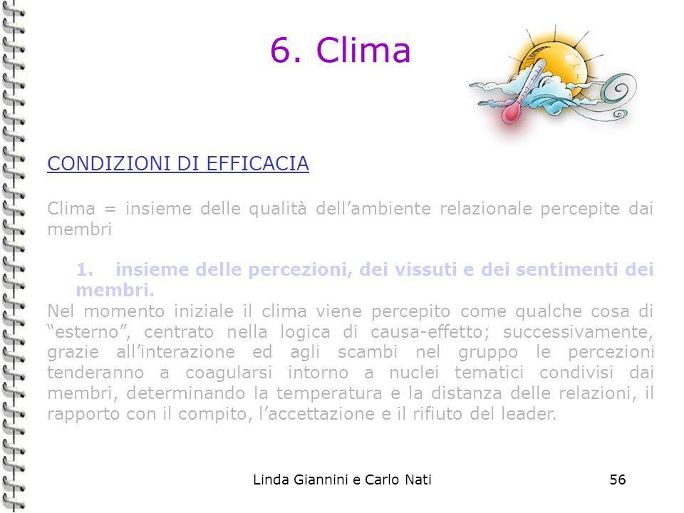 Linda Giannini e Carlo Nati56 6. Clima CONDIZIONI DI EFFICACIA Clima = insieme delle qualità dellambiente relazionale percepite dai membri 1.insieme d