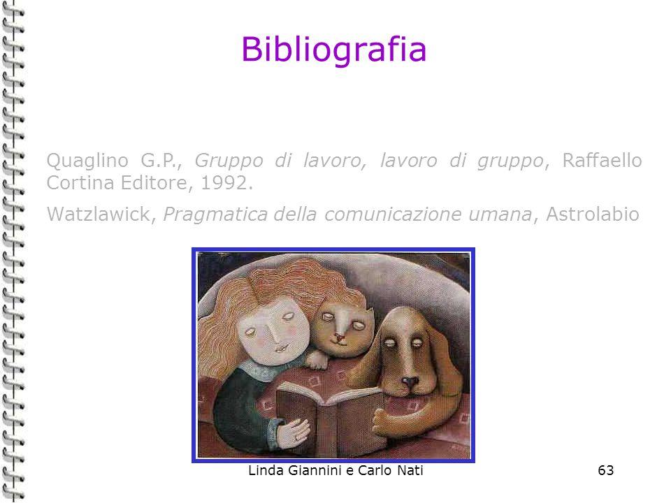 Linda Giannini e Carlo Nati63 Bibliografia Quaglino G.P., Gruppo di lavoro, lavoro di gruppo, Raffaello Cortina Editore, 1992. Watzlawick, Pragmatica