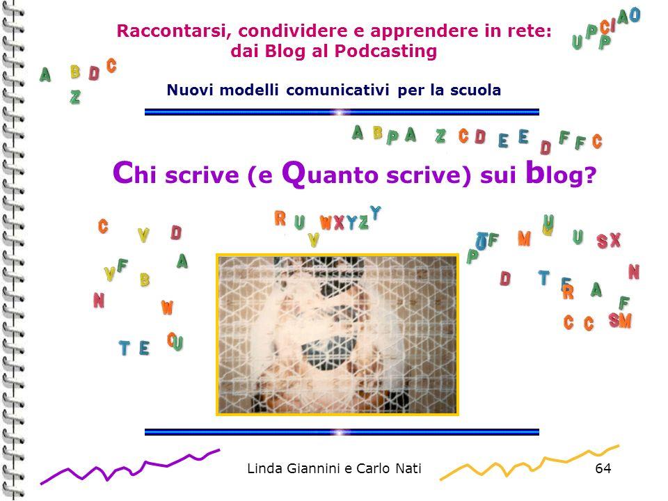 Linda Giannini e Carlo Nati64 Raccontarsi, condividere e apprendere in rete: dai Blog al Podcasting Nuovi modelli comunicativi per la scuola C hi scri