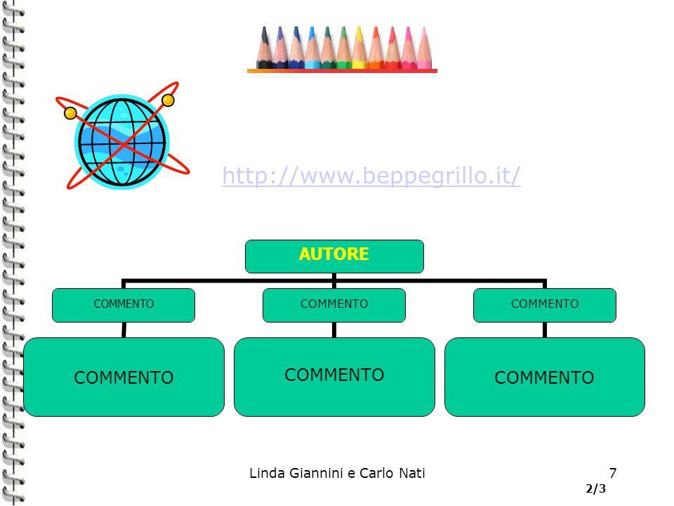 Linda Giannini e Carlo Nati7 2/3 AUTORE COMMENTO http://www.beppegrillo.it/