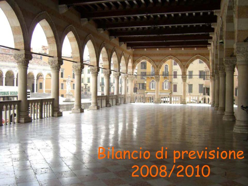 1 Bilancio di previsione 2008/2010