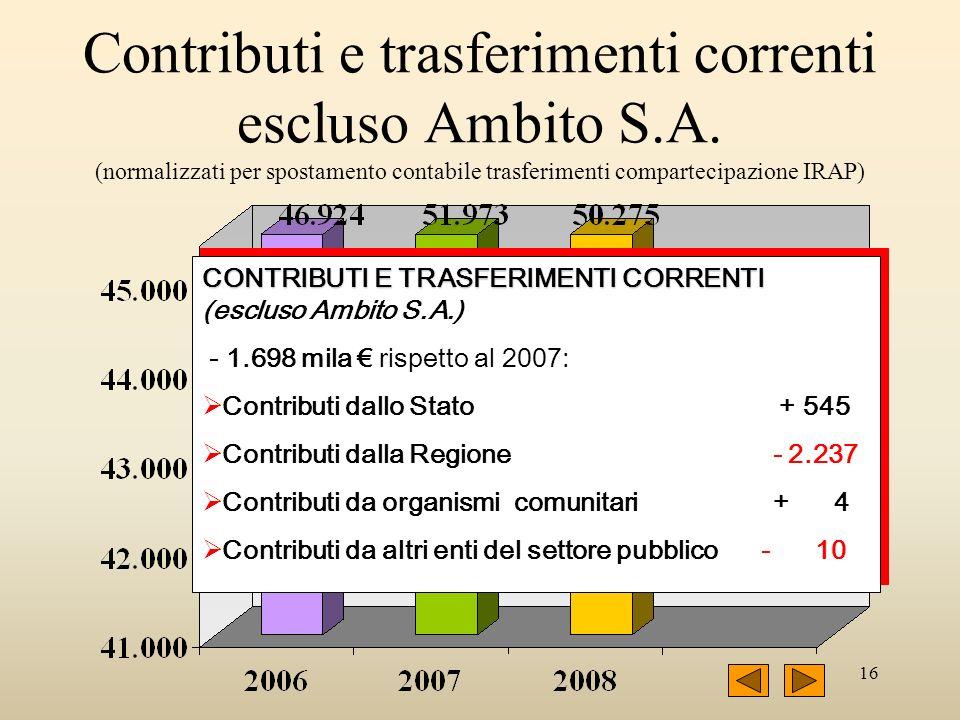 16 Contributi e trasferimenti correnti escluso Ambito S.A.