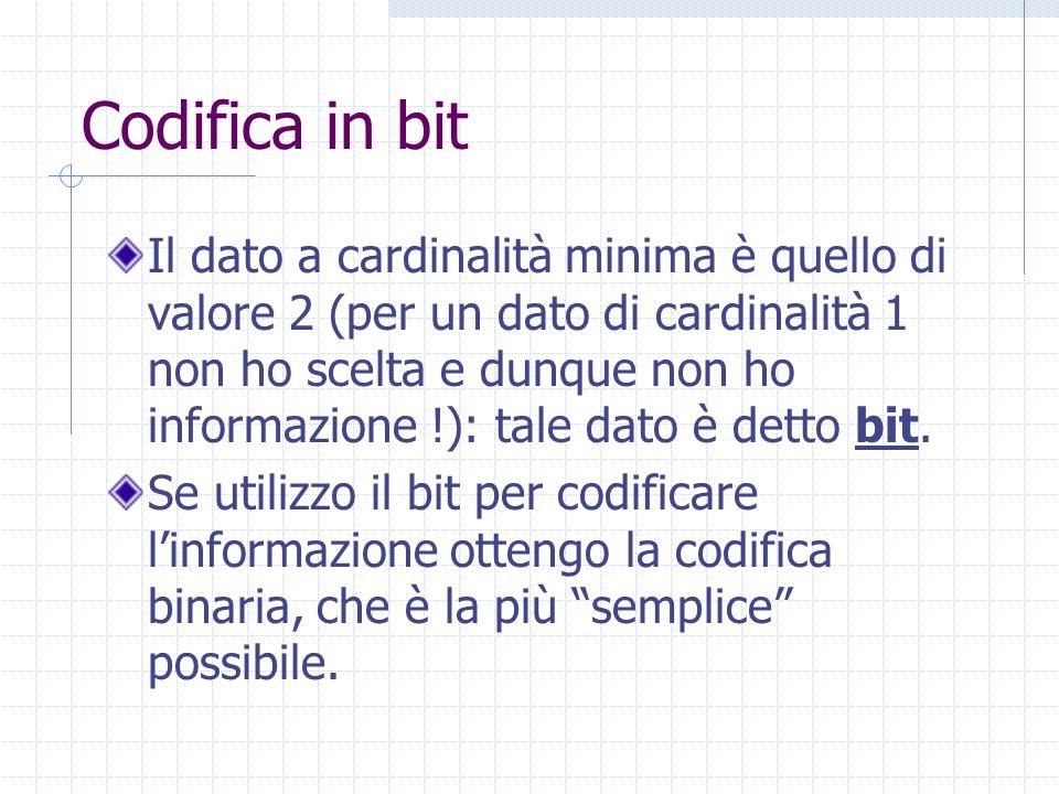 Codifica in bit Il dato a cardinalità minima è quello di valore 2 (per un dato di cardinalità 1 non ho scelta e dunque non ho informazione !): tale da