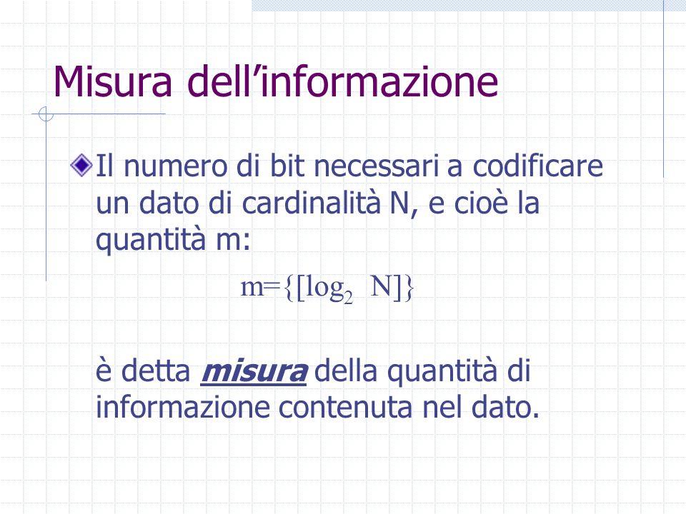 Misura dellinformazione Il numero di bit necessari a codificare un dato di cardinalità N, e cioè la quantità m: è detta misura della quantità di infor