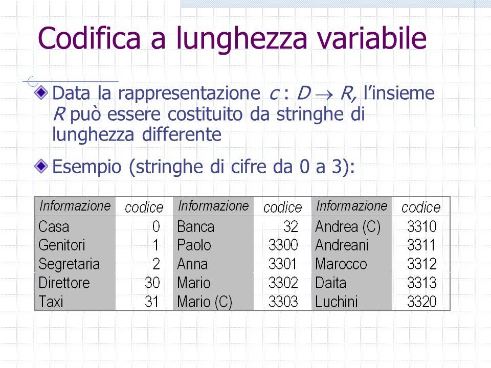 Codifica a lunghezza variabile Data la rappresentazione c : D R, linsieme R può essere costituito da stringhe di lunghezza differente Esempio (stringh