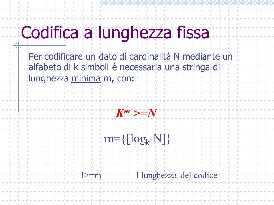 Codifica a lunghezza fissa K m >=N m={[log k N]} l>=ml lunghezza del codice Per codificare un dato di cardinalità N mediante un alfabeto di k simboli