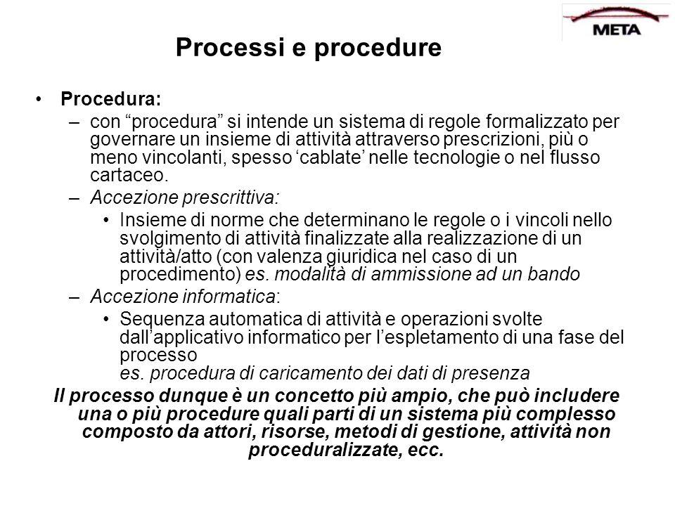 Procedura: –con procedura si intende un sistema di regole formalizzato per governare un insieme di attività attraverso prescrizioni, più o meno vincol