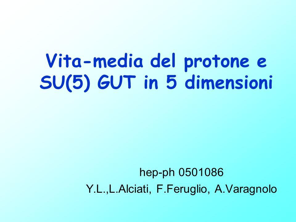 SUSY GUT basate su SU(5) Pro: Contro: Unificazione delle costanti di gauge alla scala 2x10 16 GeV Decadimento del protone troppo veloce (SU(5) SUSY GUT minimale già largamente esclusa) Unificazione dei quark e leptoni nei multipletti completi di SU(5) Quantizzazione della carica elettrica, cancellazione di anomalie...