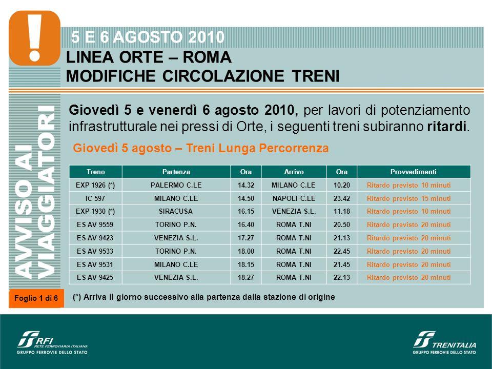 TrenoPartenzaOraArrivoOraProvvedimenti EXP 1926 (*)PALERMO C.LE14.32MILANO C.LE10.20Ritardo previsto 10 minuti IC 597MILANO C.LE14.50NAPOLI C.LE23.42R