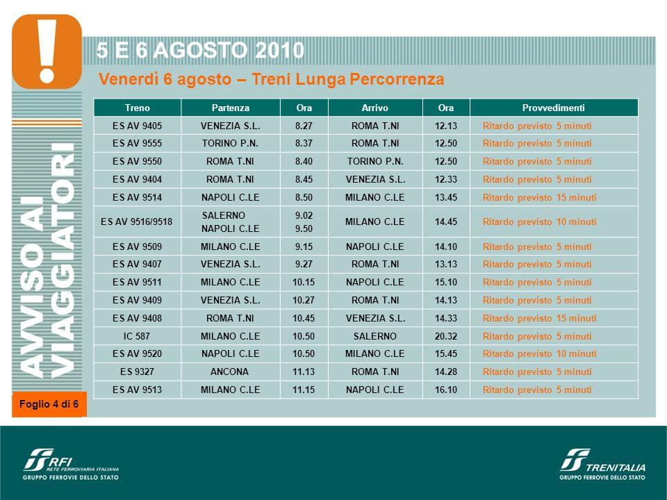 TrenoPartenzaOraArrivoOraProvvedimenti ES AV 9405VENEZIA S.L.8.27ROMA T.NI12.13Ritardo previsto 5 minuti ES AV 9555TORINO P.N.8.37ROMA T.NI12.50Ritard