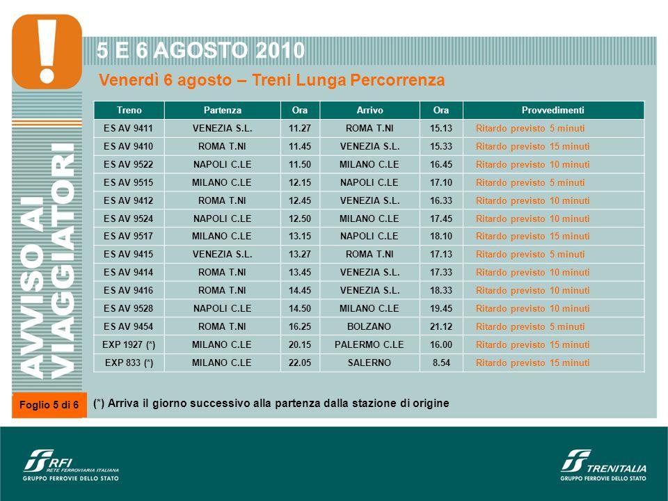 TrenoPartenzaOraArrivoOraProvvedimenti ES AV 9411VENEZIA S.L.11.27ROMA T.NI15.13Ritardo previsto 5 minuti ES AV 9410ROMA T.NI11.45VENEZIA S.L.15.33Rit