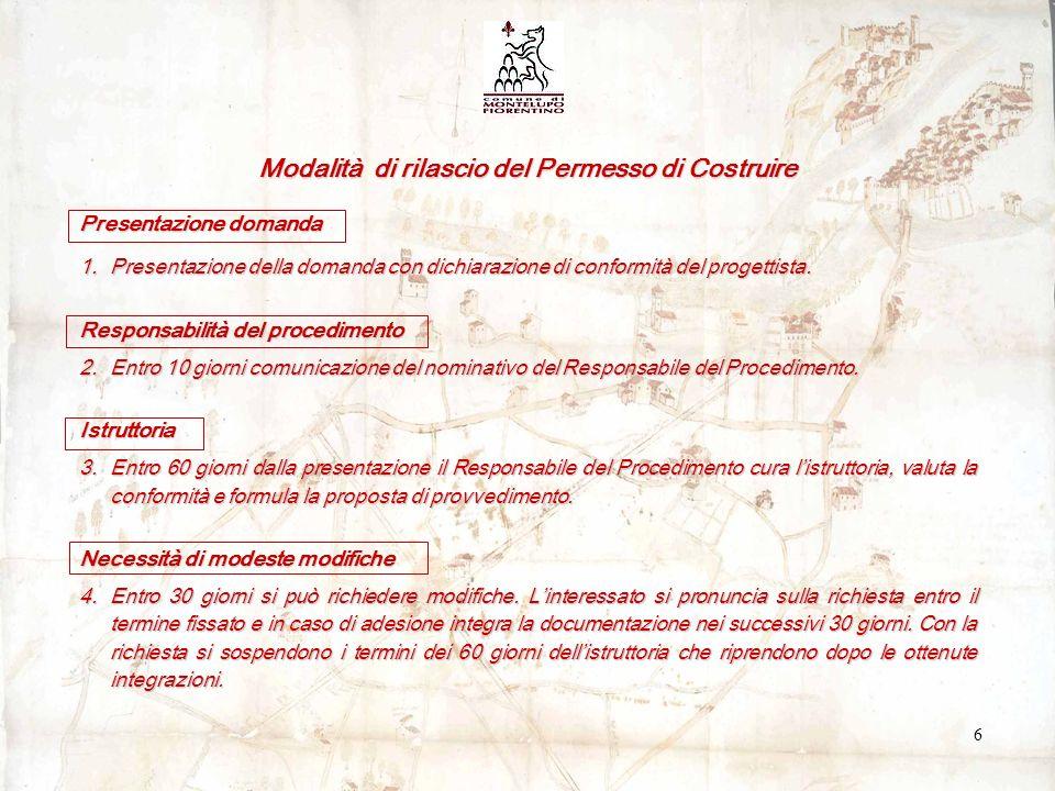Modalità di rilascio del Permesso di Costruire Presentazione domanda 1.