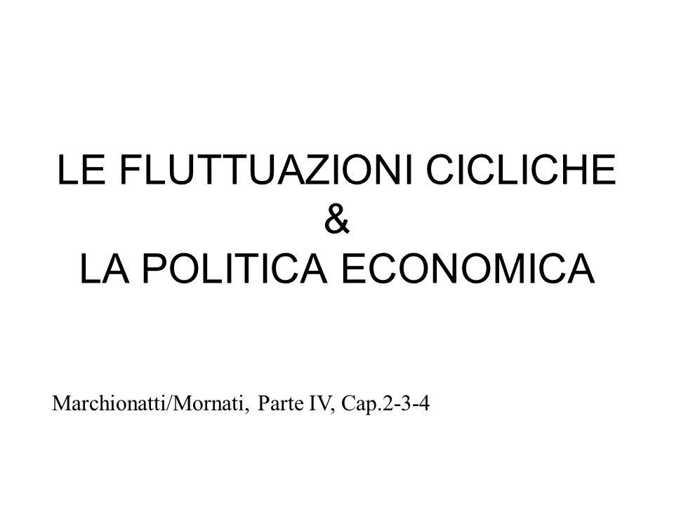 LE FLUTTUAZIONI CICLICHE & LA POLITICA ECONOMICA Marchionatti/Mornati, Parte IV, Cap.2-3-4