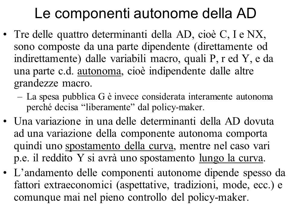 Le componenti autonome della AD Tre delle quattro determinanti della AD, cioè C, I e NX, sono composte da una parte dipendente (direttamente od indire