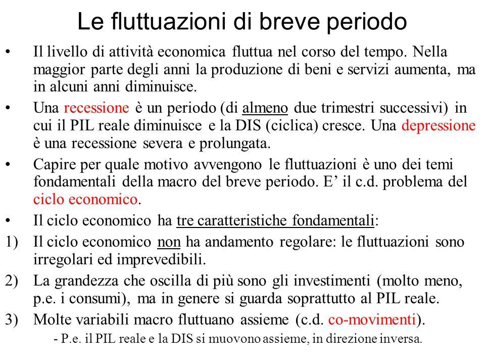 Le fluttuazioni di breve periodo Il livello di attività economica fluttua nel corso del tempo. Nella maggior parte degli anni la produzione di beni e