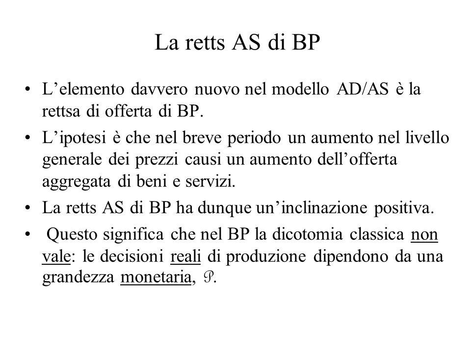 La retts AS di BP Lelemento davvero nuovo nel modello AD/AS è la rettsa di offerta di BP. Lipotesi è che nel breve periodo un aumento nel livello gene