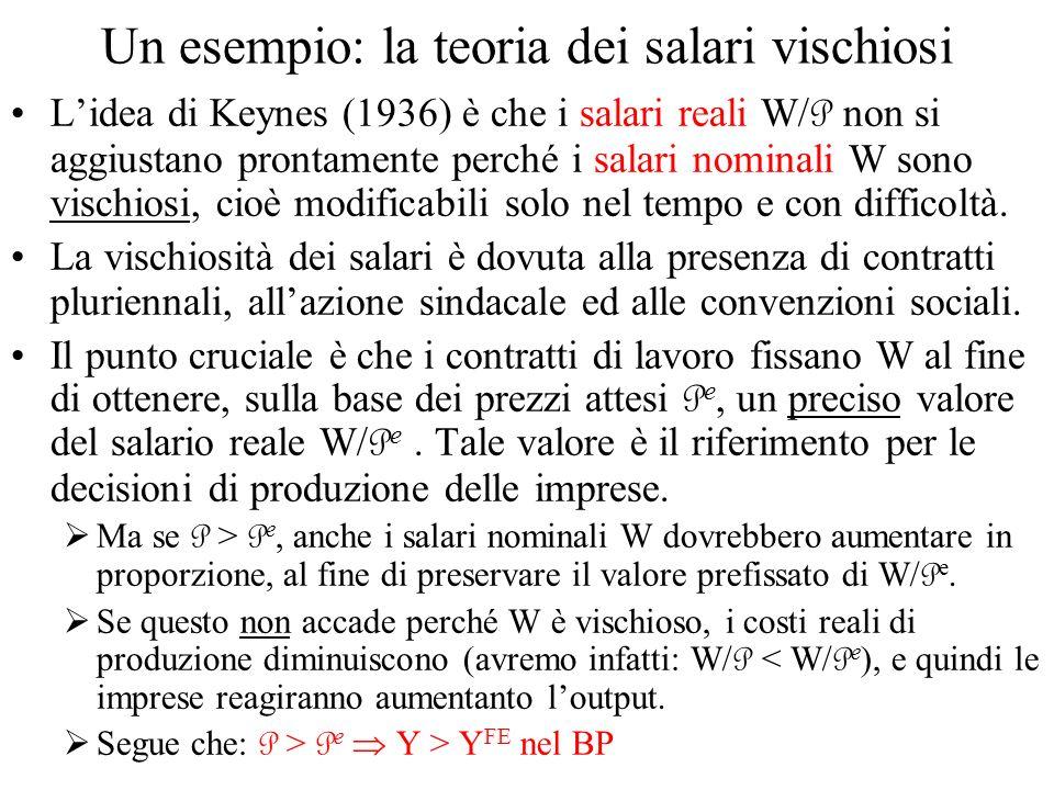 Un esempio: la teoria dei salari vischiosi Lidea di Keynes (1936) è che i salari reali W/ P non si aggiustano prontamente perché i salari nominali W s