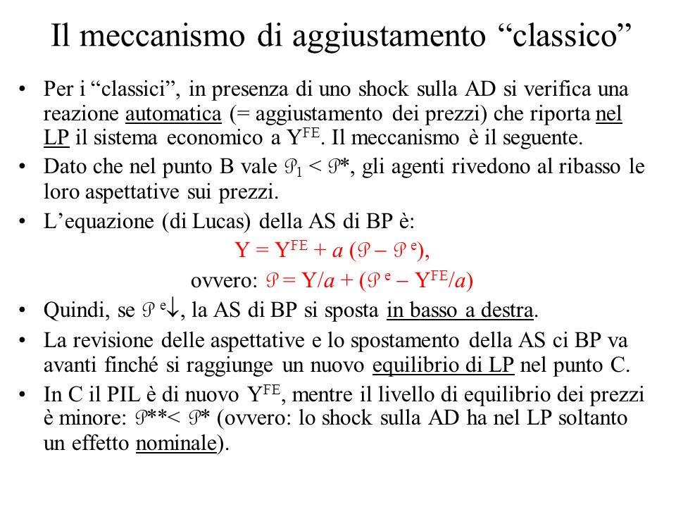 Il meccanismo di aggiustamento classico Per i classici, in presenza di uno shock sulla AD si verifica una reazione automatica (= aggiustamento dei pre