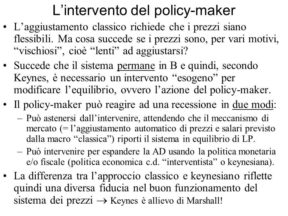 Lintervento del policy-maker Laggiustamento classico richiede che i prezzi siano flessibili. Ma cosa succede se i prezzi sono, per vari motivi, vischi