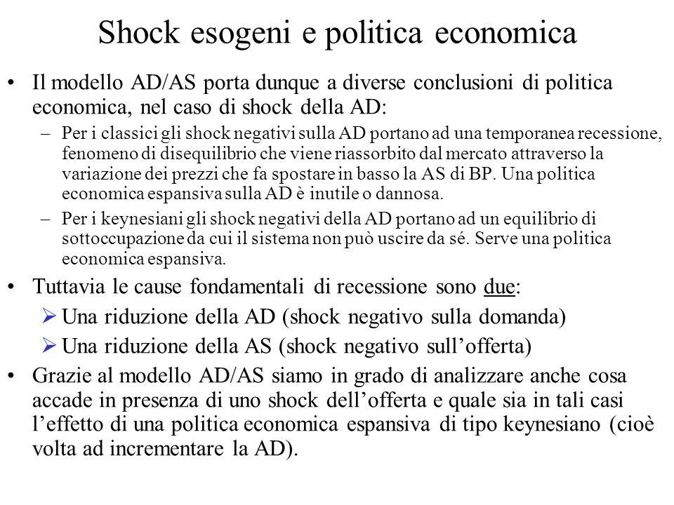 Shock esogeni e politica economica Il modello AD/AS porta dunque a diverse conclusioni di politica economica, nel caso di shock della AD: –Per i class