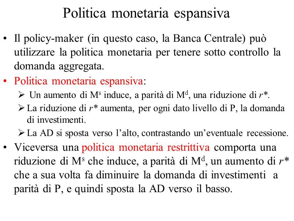 Politica monetaria espansiva Il policy-maker (in questo caso, la Banca Centrale) può utilizzare la politica monetaria per tenere sotto controllo la do