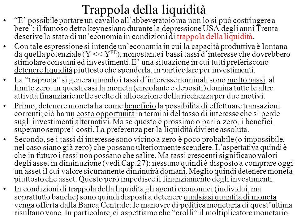 Trappola della liquidità E possibile portare un cavallo all´abbeveratoio ma non lo si può costringere a bere: il famoso detto keynesiano durante la de