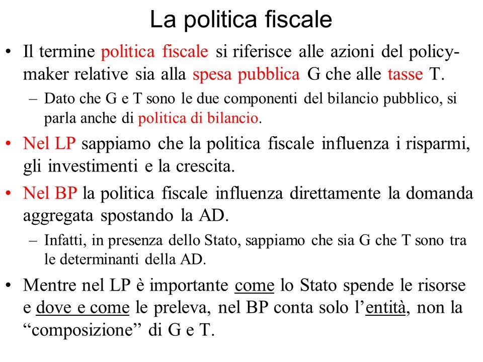 La politica fiscale Il termine politica fiscale si riferisce alle azioni del policy- maker relative sia alla spesa pubblica G che alle tasse T. –Dato