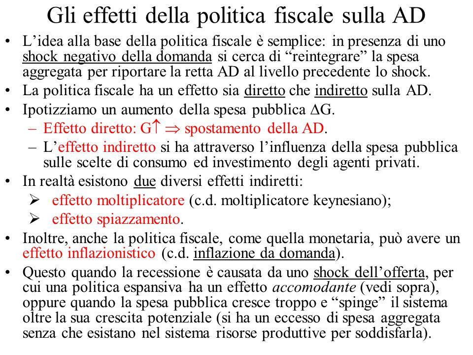 Gli effetti della politica fiscale sulla AD Lidea alla base della politica fiscale è semplice: in presenza di uno shock negativo della domanda si cerc