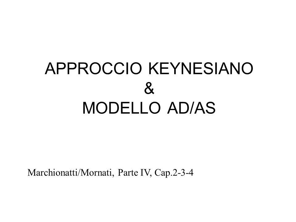 APPROCCIO KEYNESIANO & MODELLO AD/AS Marchionatti/Mornati, Parte IV, Cap.2-3-4