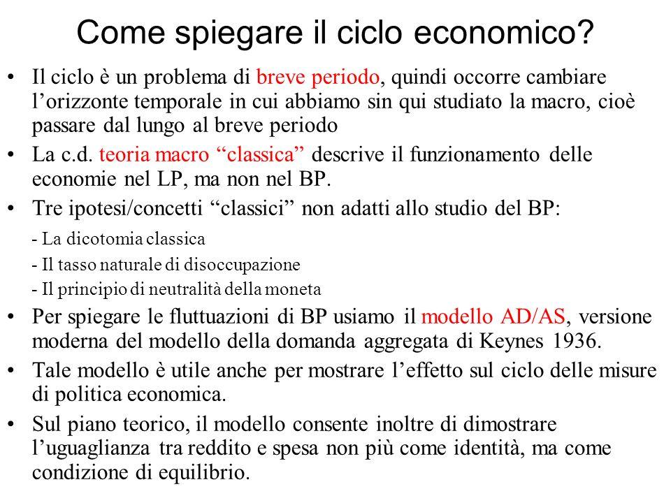 Come spiegare il ciclo economico? Il ciclo è un problema di breve periodo, quindi occorre cambiare lorizzonte temporale in cui abbiamo sin qui studiat