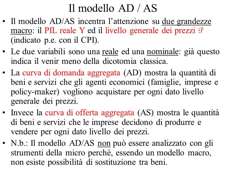Il modello AD / AS Il modello AD/AS incentra lattenzione su due grandezze macro: il PIL reale Y ed il livello generale dei prezzi P (indicato p.e. con